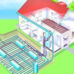 Pompe di calore geotermiche: come funzionano