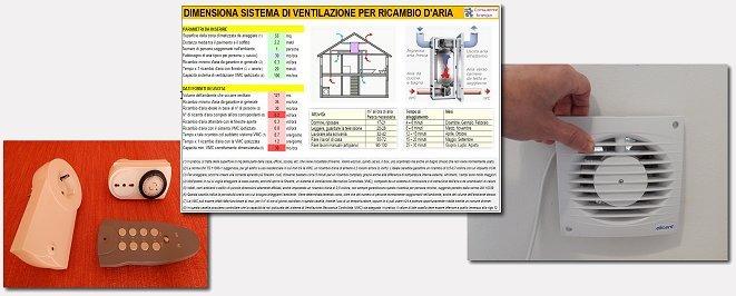 Come realizzare un sistema di ventilazione forzata fai da - Ventilazione forzata casa ...