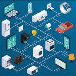 Internet delle cose: come funziona e fa risparmiare